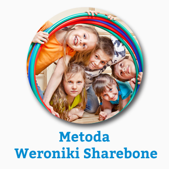 Metoda weroniki sharebone
